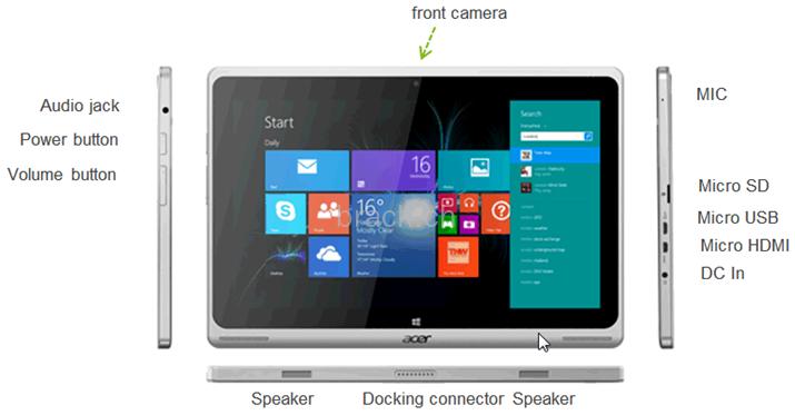 Acer-Aspire-Switch-SW5-ch2