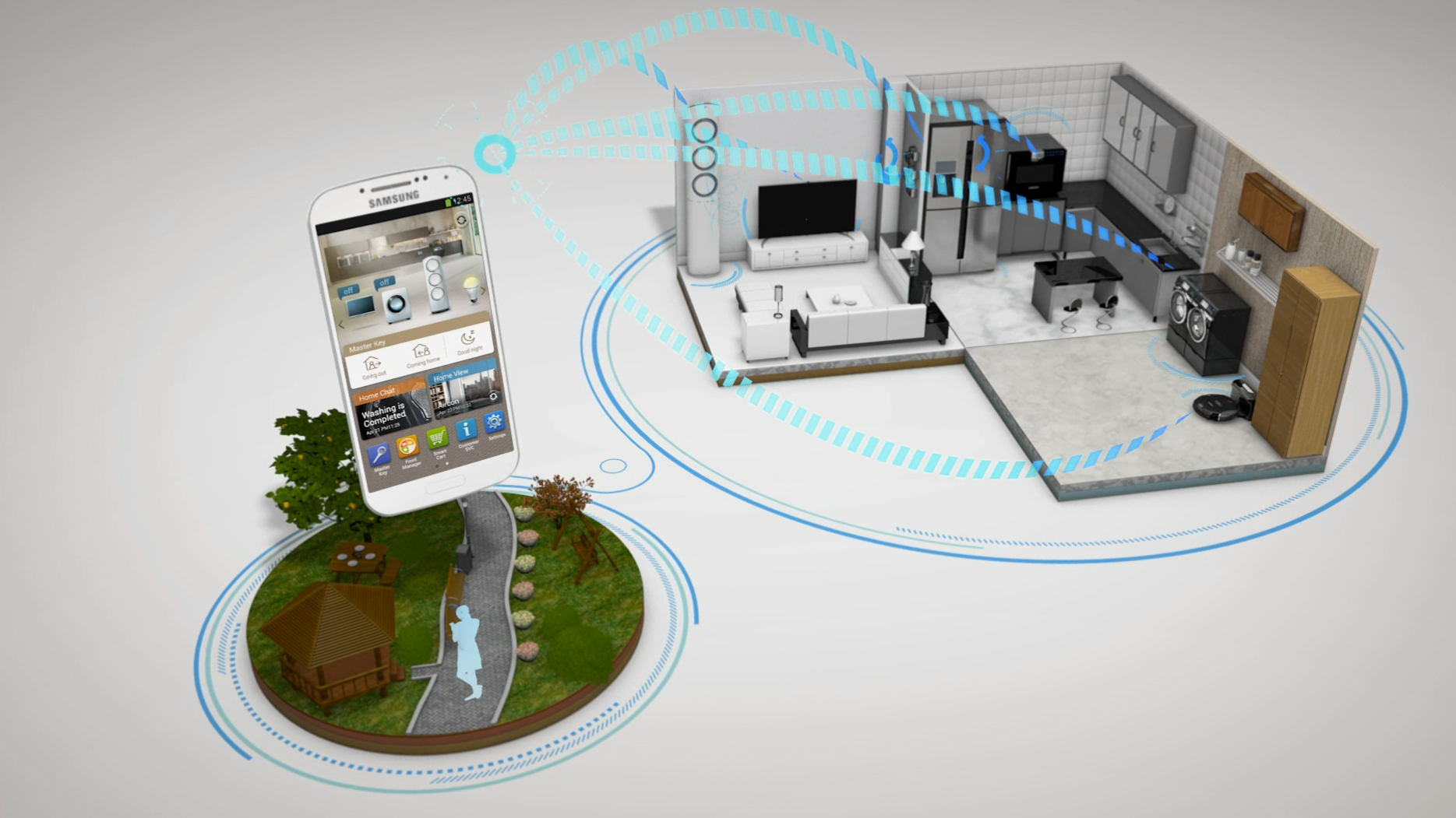 Samsung smart home at ifa load the game for Smart home technology 2014