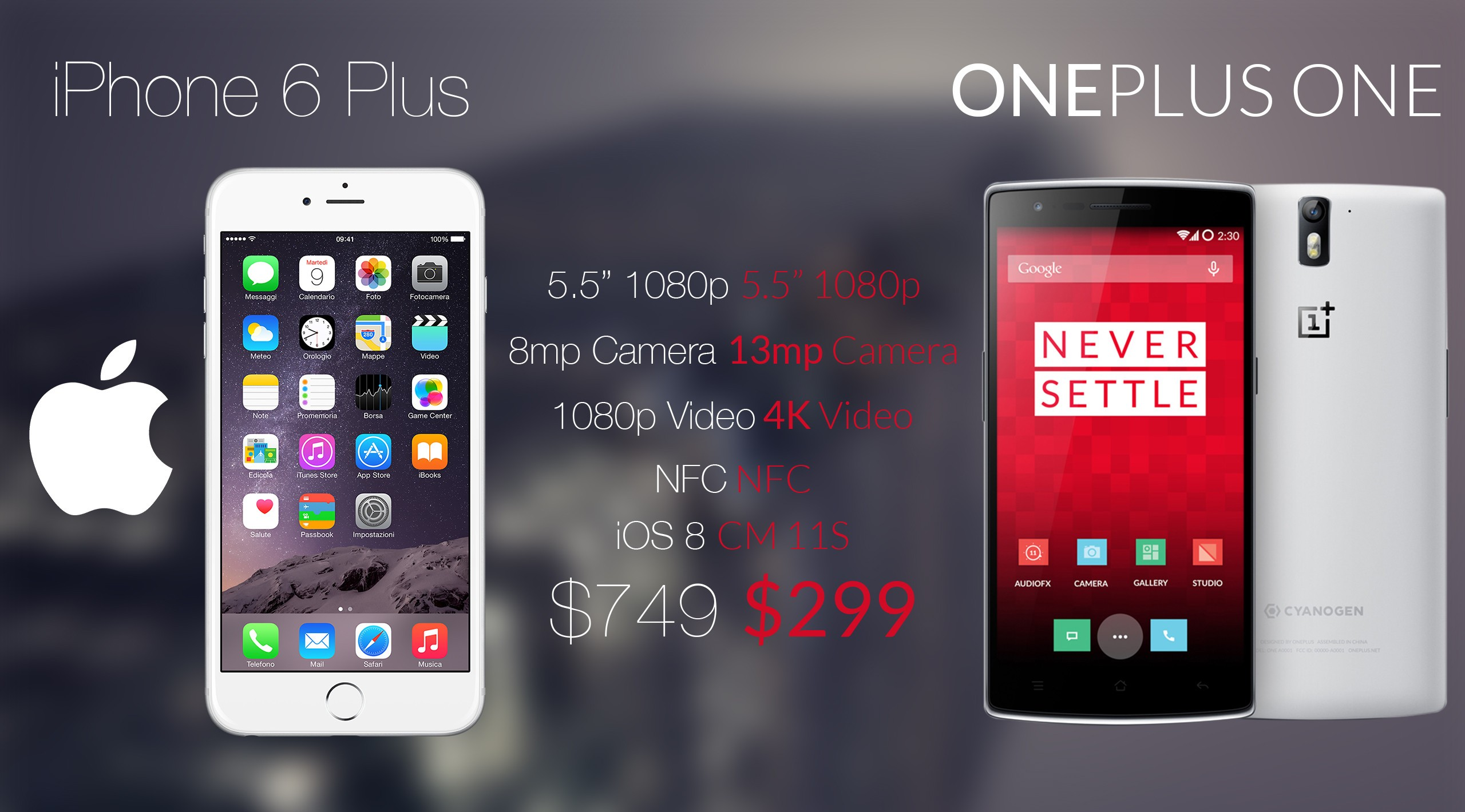 iphone 6 plus vs oneplus one phablet madness load the game. Black Bedroom Furniture Sets. Home Design Ideas