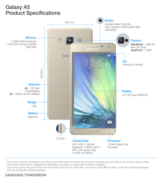 Galaxy A5 and A3 announced with metal unibodies