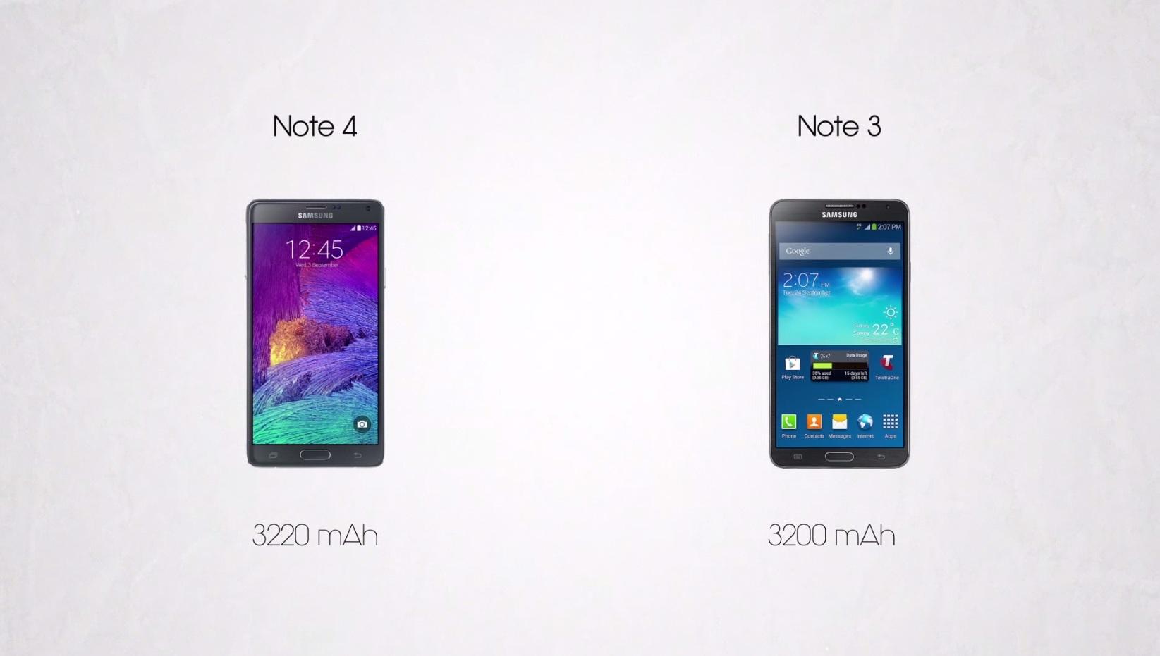 Galaxy Note 4 vs Galaxy Note 3 – specs, price, software comparison ...