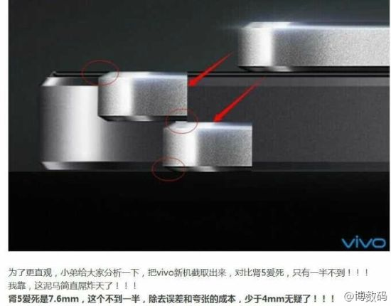 Thinnest smartphone in the world in the works from Vivo