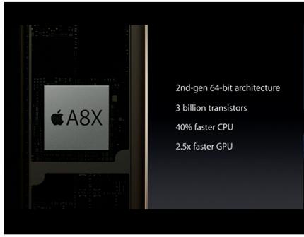 iPad Air 2 CPU
