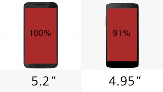 nexus-5-vs-moto-x-2014-display