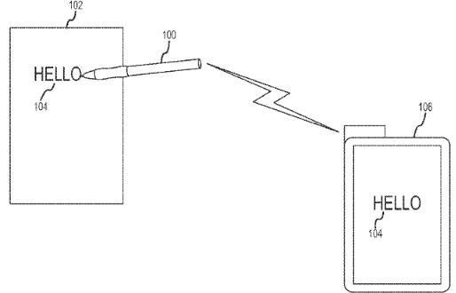 Apple Stylus patented, although we don't know if it will be made