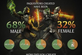 dragon-age-inquisition-gender-statistics-habit-control