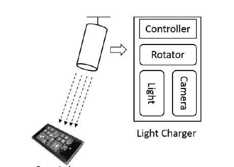 microsoft-autocharge-solar-energy
