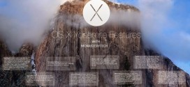 OS X Yosemite 10.10.2 is now out in the open