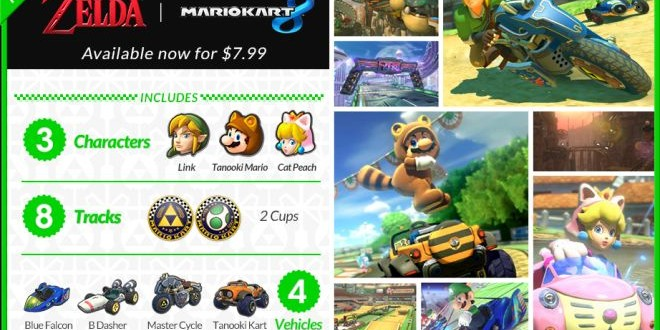 Hands On With the New Mario Kart 8 DLC